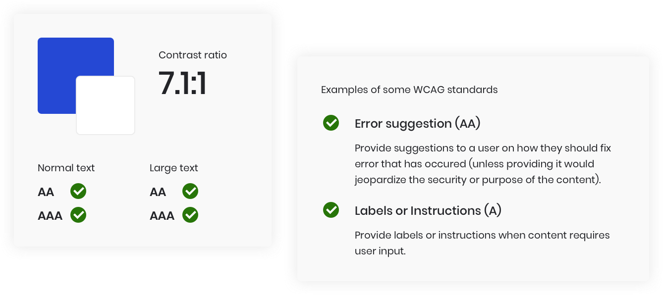 Examples of WCAG 2.1 standards